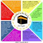 O Que Fazer nos Dez Dias de Zul-Hijjah?